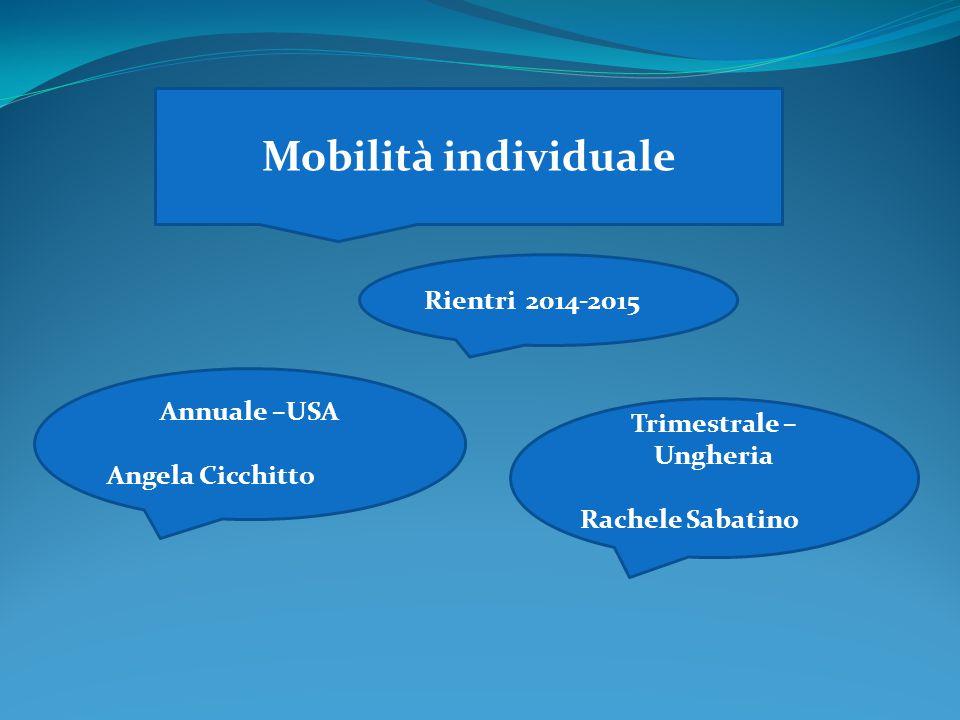 Mobilità individuale Rientri 2014-2015 Annuale –USA Angela Cicchitto Trimestrale – Ungheria Rachele Sabatino