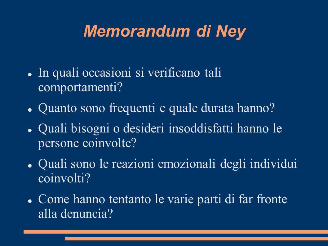 Memorandum di Ney In quali occasioni si verificano tali comportamenti? Quanto sono frequenti e quale durata hanno? Quali bisogni o desideri insoddisfa