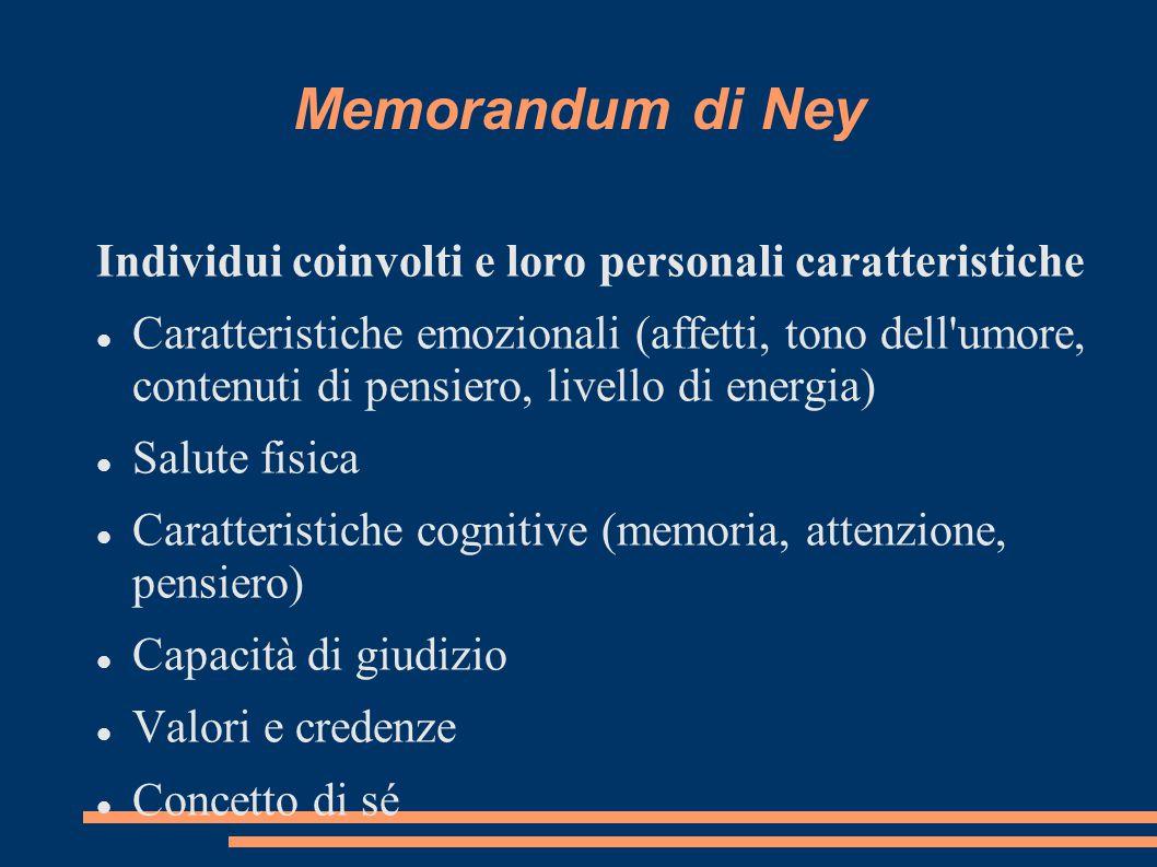 Memorandum di Ney Individui coinvolti e loro personali caratteristiche Caratteristiche emozionali (affetti, tono dell'umore, contenuti di pensiero, li