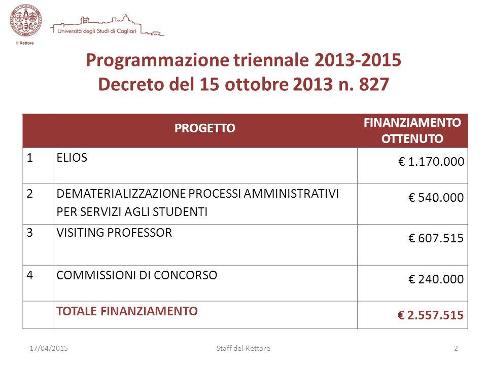 Programmazione triennale 2013-2015 Decreto del 15 ottobre 2013 n.