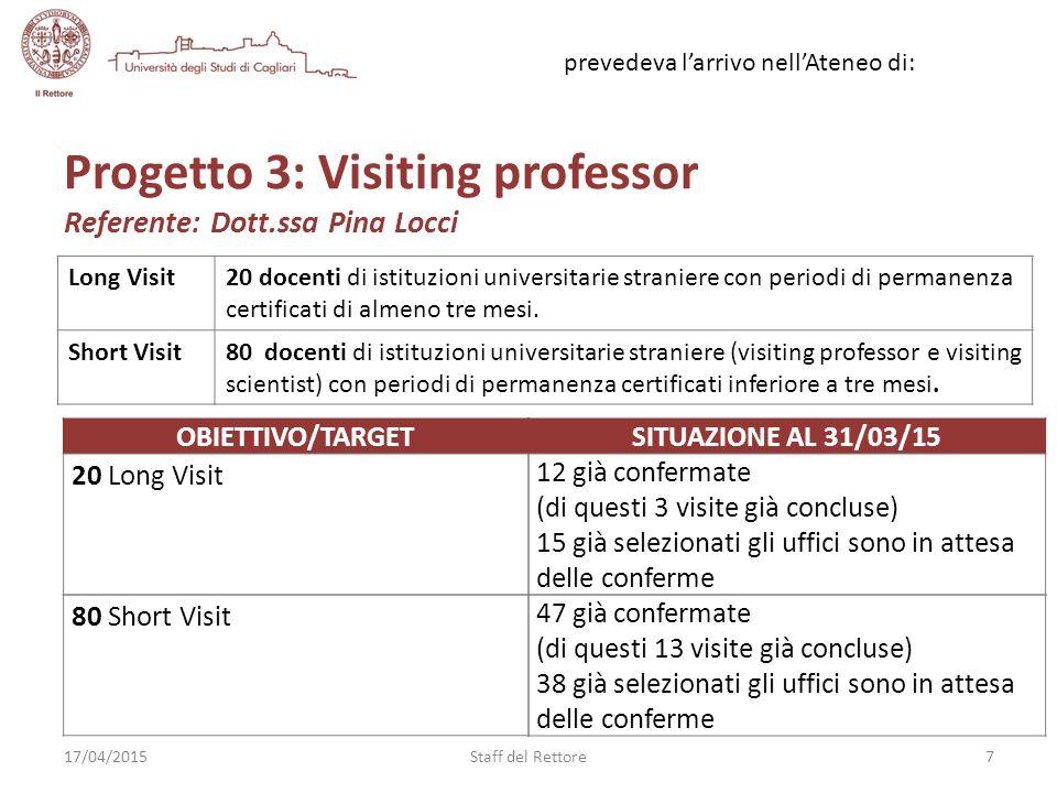 Progetto 3: Visiting professor Referente: Dott.ssa Pina Locci prevedeva l'arrivo nell'Ateneo di: Long Visit20 docenti di istituzioni universitarie straniere con periodi di permanenza certificati di almeno tre mesi.