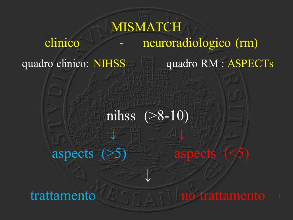 MISMATCH clinico - neuroradiologico (rm) quadro clinico: NIHSS quadro RM : ASPECTs nihss (>8-10) ↓ aspects (>5) aspects (<5) ↓ trattamento no trattame