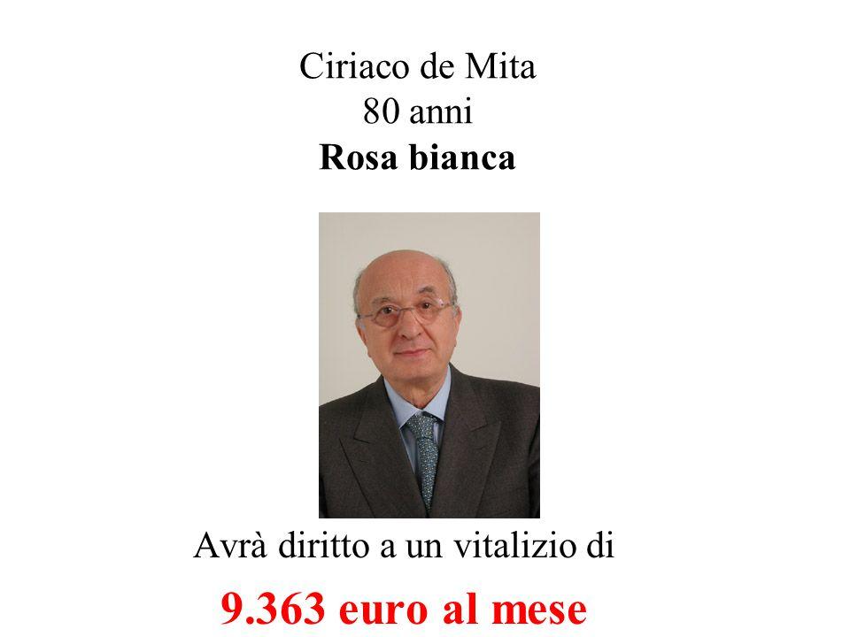 Alfredo Biondi 80 anni Forza Italia Avrà diritto a un vitalizio di 9.604 euro al mese