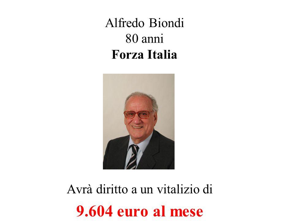 Vincenzo Visco 67 anni Partito democratico di Sinistra Avrà diritto a un vitalizio di 9.363 euro al mese