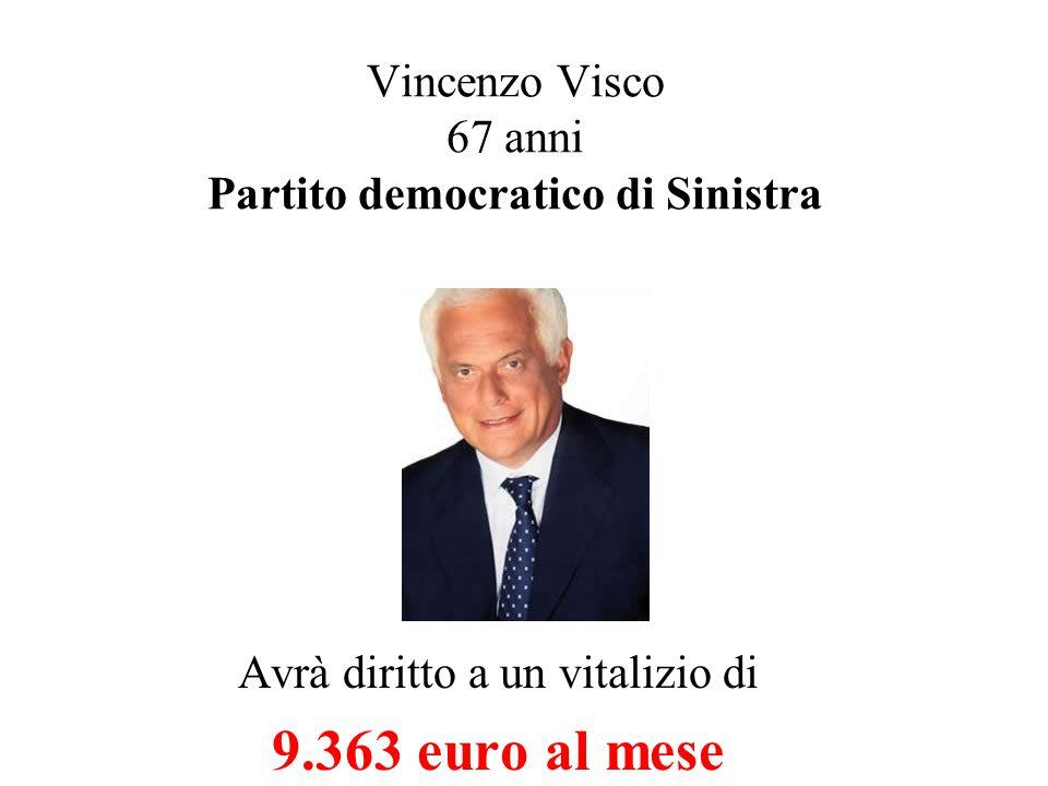 Totale Bilancio 2008 per i Vitalizi di Palazzo Madama 75.7 milioni di euro