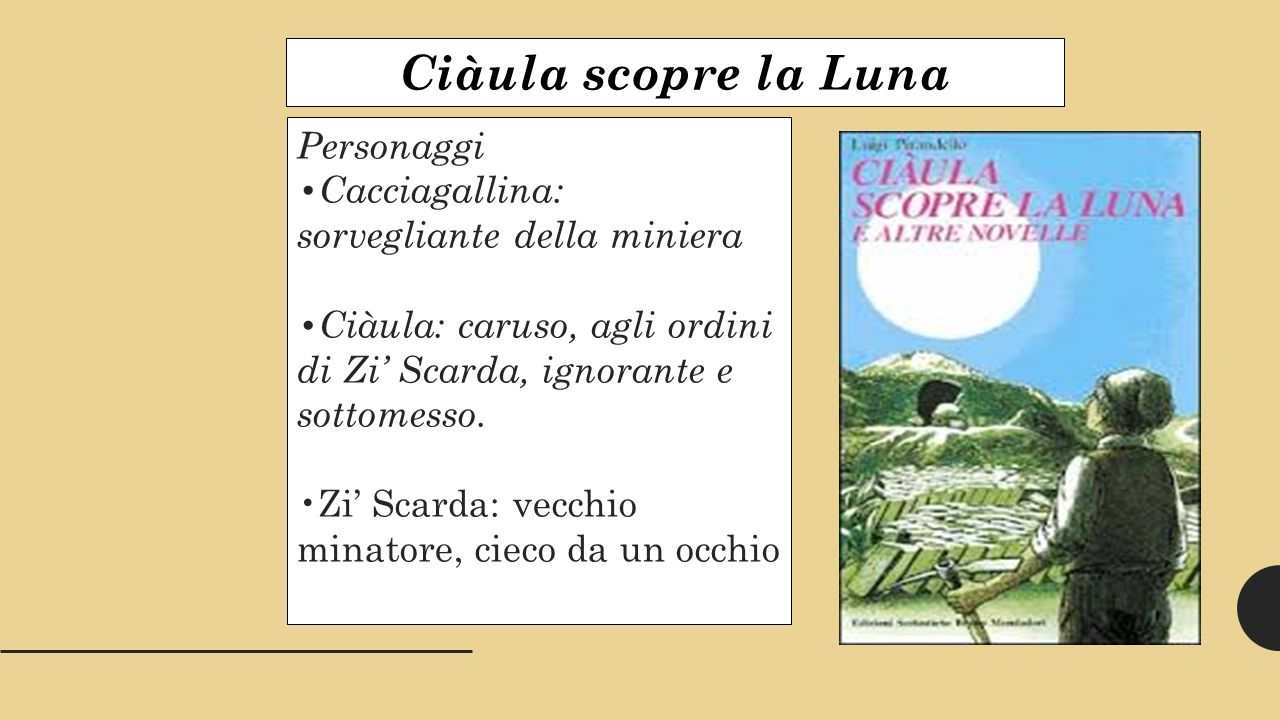 Ciàula scopre la Luna Personaggi Cacciagallina: sorvegliante della miniera Ciàula: caruso, agli ordini di Zi' Scarda, ignorante e sottomesso.