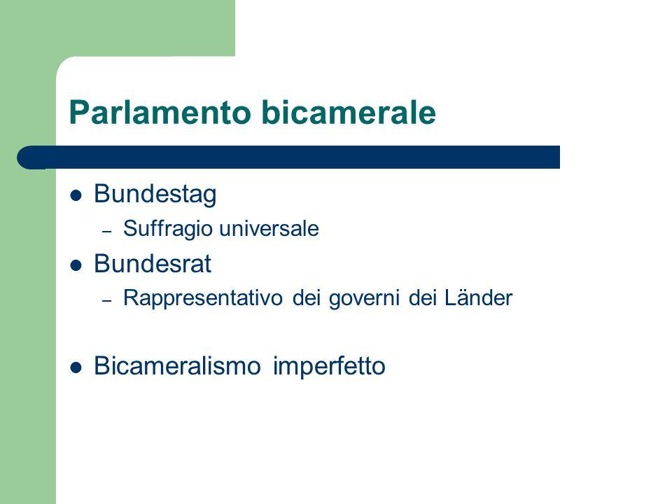 Parlamento bicamerale Bundestag – Suffragio universale Bundesrat – Rappresentativo dei governi dei Länder Bicameralismo imperfetto