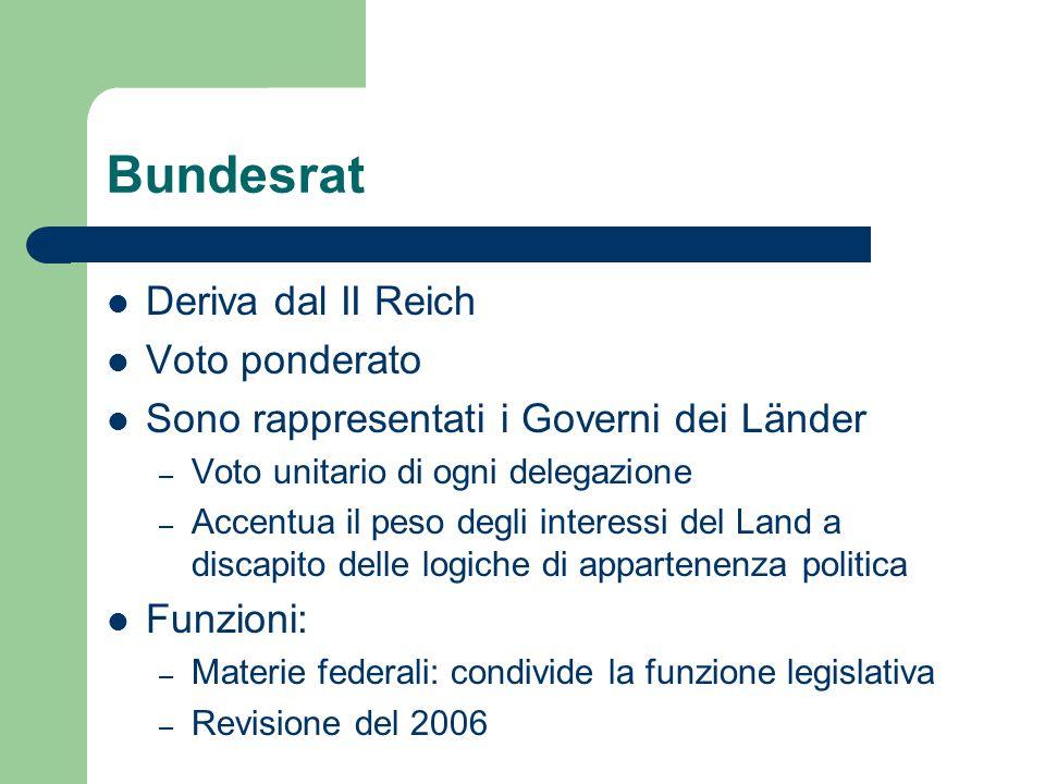 Bundesrat Deriva dal II Reich Voto ponderato Sono rappresentati i Governi dei Länder – Voto unitario di ogni delegazione – Accentua il peso degli interessi del Land a discapito delle logiche di appartenenza politica Funzioni: – Materie federali: condivide la funzione legislativa – Revisione del 2006
