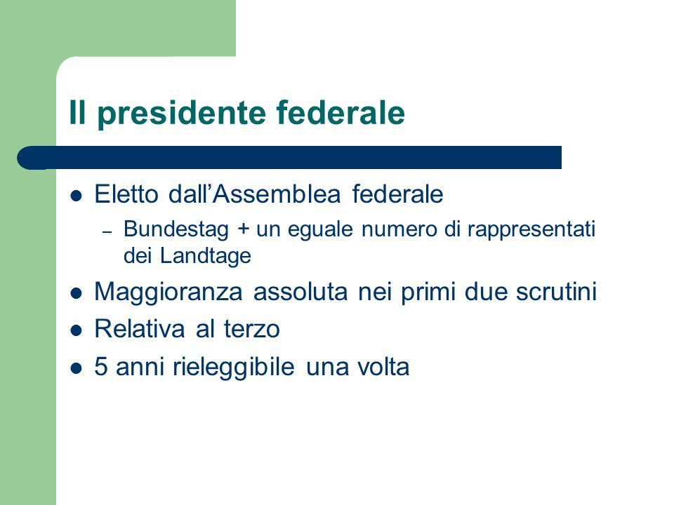 Il presidente federale Eletto dall'Assemblea federale – Bundestag + un eguale numero di rappresentati dei Landtage Maggioranza assoluta nei primi due scrutini Relativa al terzo 5 anni rieleggibile una volta