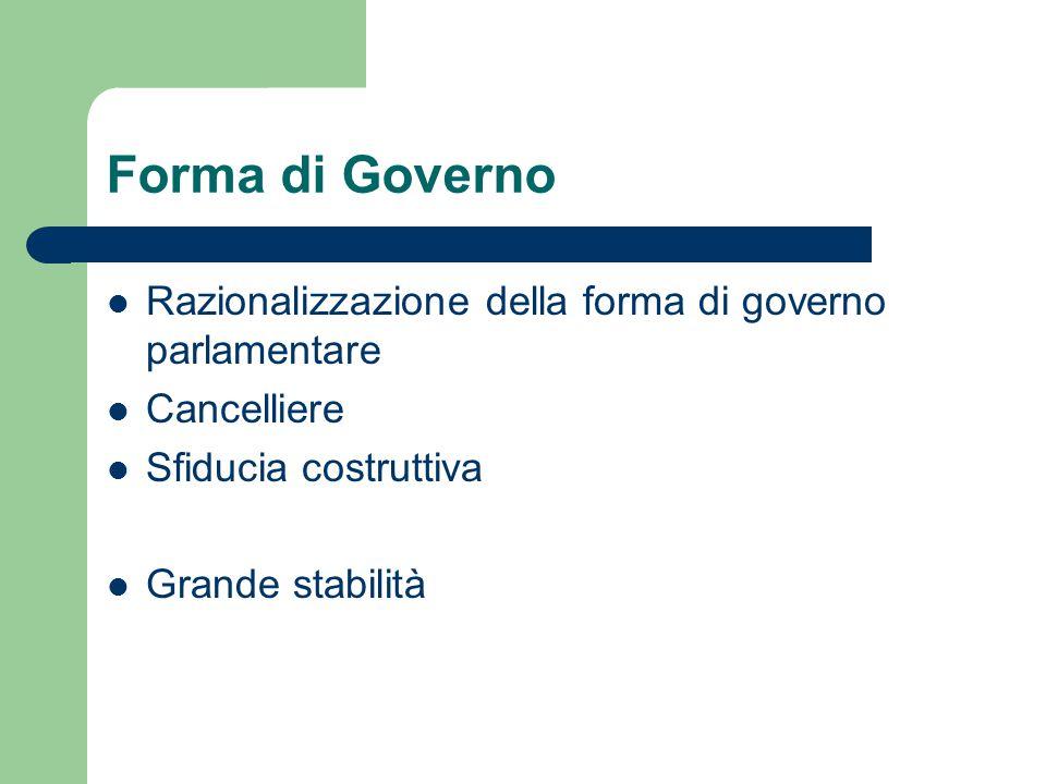 Forma di Governo Razionalizzazione della forma di governo parlamentare Cancelliere Sfiducia costruttiva Grande stabilità