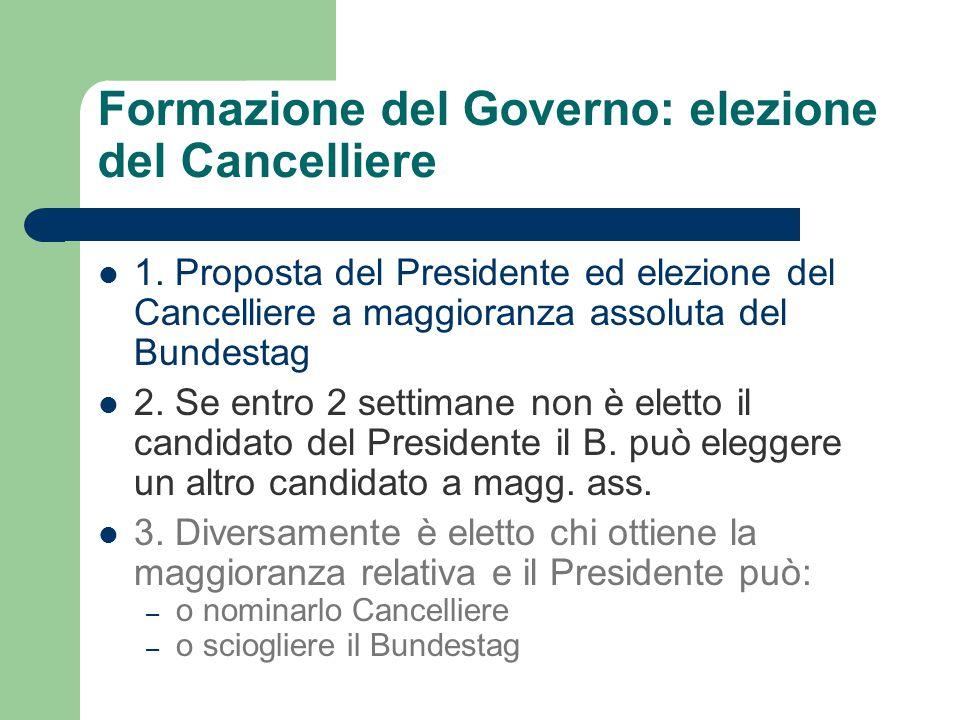 Formazione del Governo: elezione del Cancelliere 1. Proposta del Presidente ed elezione del Cancelliere a maggioranza assoluta del Bundestag 2. Se ent