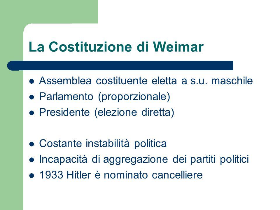 La Costituzione di Weimar Assemblea costituente eletta a s.u. maschile Parlamento (proporzionale) Presidente (elezione diretta) Costante instabilità p