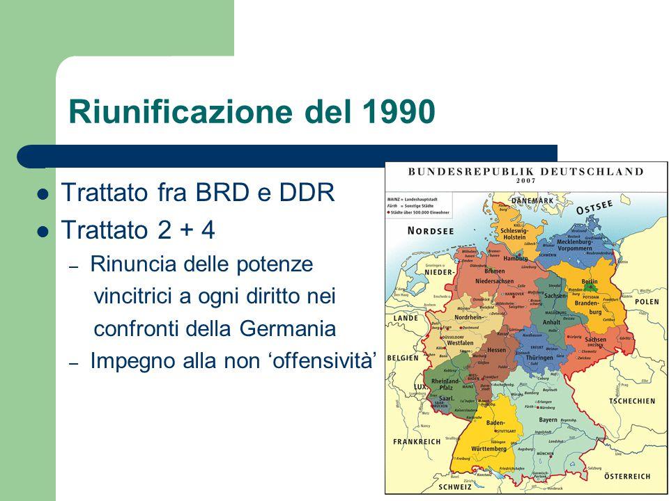 Riunificazione del 1990 Trattato fra BRD e DDR Trattato 2 + 4 – Rinuncia delle potenze vincitrici a ogni diritto nei confronti della Germania – Impegno alla non 'offensività'
