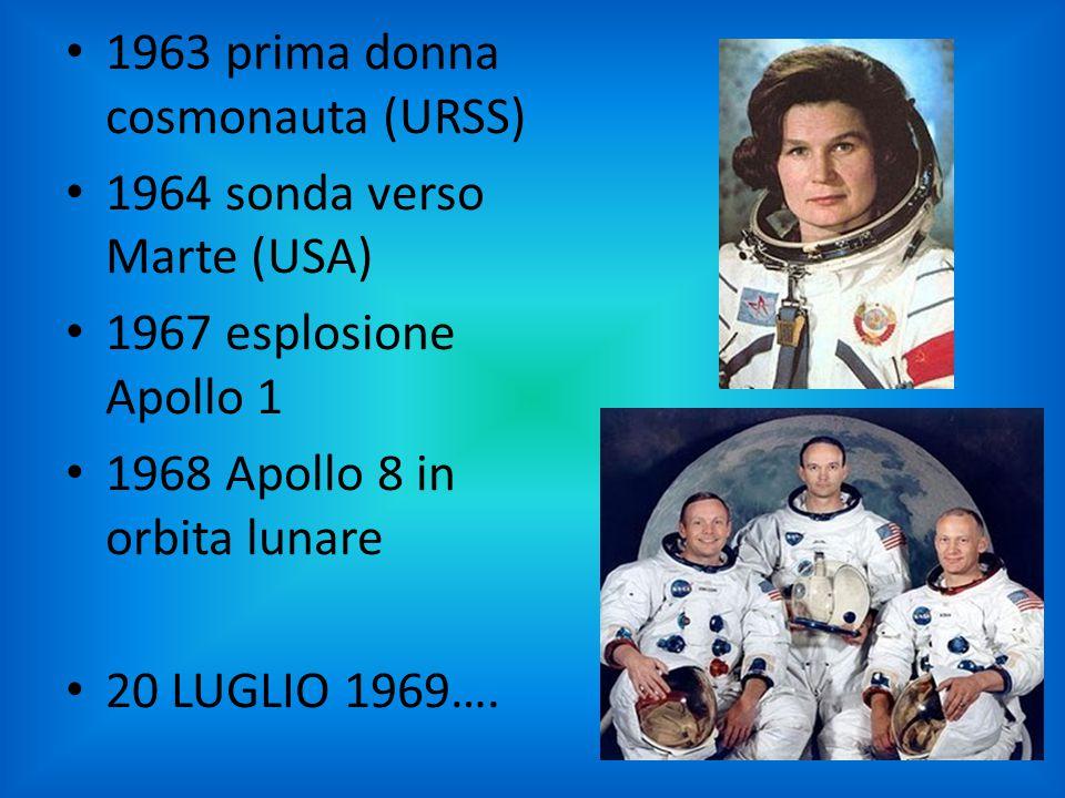 1963 prima donna cosmonauta (URSS) 1964 sonda verso Marte (USA) 1967 esplosione Apollo 1 1968 Apollo 8 in orbita lunare 20 LUGLIO 1969….