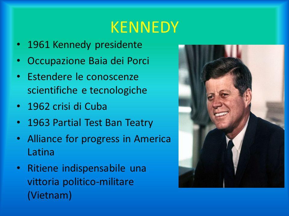 KENNEDY 1961 Kennedy presidente Occupazione Baia dei Porci Estendere le conoscenze scientifiche e tecnologiche 1962 crisi di Cuba 1963 Partial Test Ba