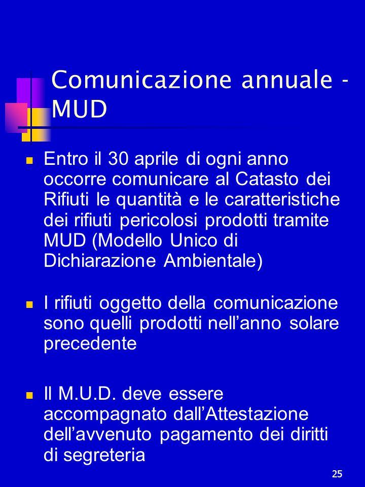 25 Comunicazione annuale - MUD Entro il 30 aprile di ogni anno occorre comunicare al Catasto dei Rifiuti le quantità e le caratteristiche dei rifiuti