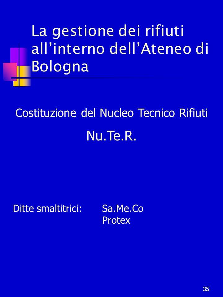 35 La gestione dei rifiuti all'interno dell'Ateneo di Bologna Costituzione del Nucleo Tecnico Rifiuti Nu.Te.R. Ditte smaltitrici:Sa.Me.Co Protex
