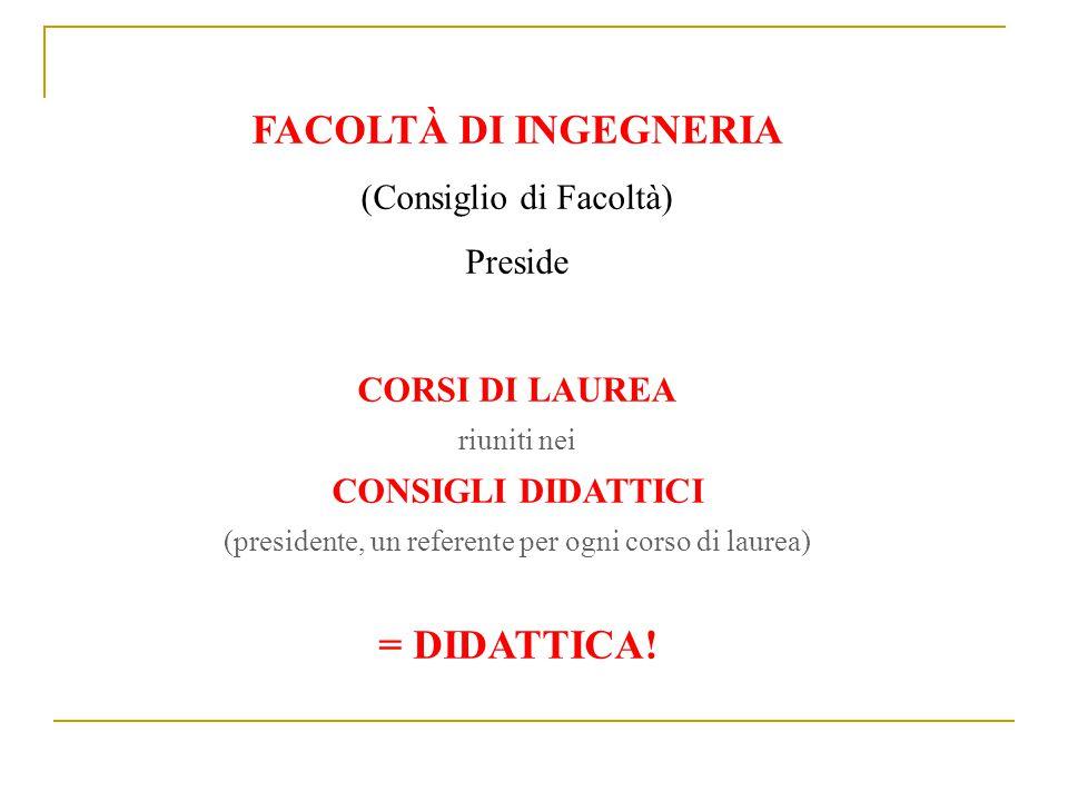 FACOLTÀ DI INGEGNERIA (Consiglio di Facoltà) Preside CORSI DI LAUREA riuniti nei CONSIGLI DIDATTICI (presidente, un referente per ogni corso di laurea) = DIDATTICA!