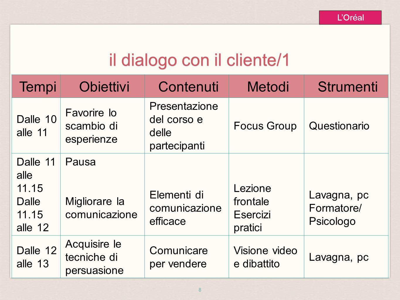 8 L'Oréal il dialogo con il cliente/1 TempiObiettiviContenutiMetodiStrumenti Dalle 10 alle 11 Favorire lo scambio di esperienze Presentazione del cors