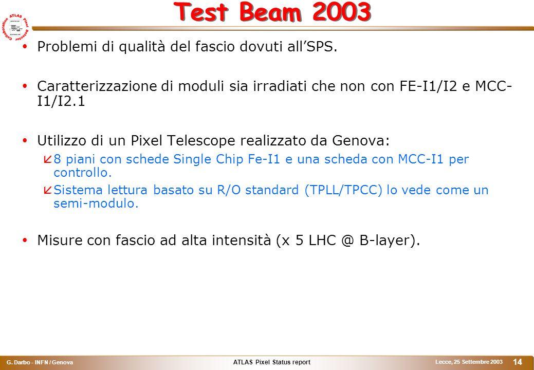 ATLAS Pixel Status report G. Darbo - INFN / Genova Lecce, 25 Settembre 2003 14 Test Beam 2003  Problemi di qualità del fascio dovuti all'SPS.  Carat