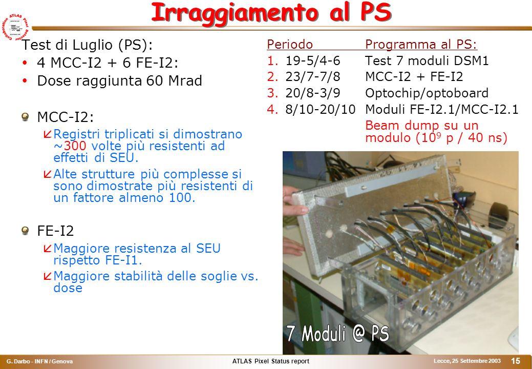 ATLAS Pixel Status report G. Darbo - INFN / Genova Lecce, 25 Settembre 2003 15 Irraggiamento al PS PeriodoProgramma al PS: 1.19-5/4-6Test 7 moduli DSM