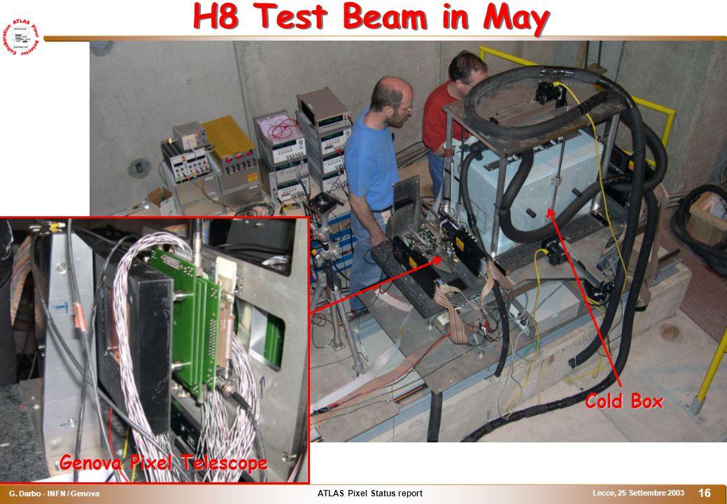 ATLAS Pixel Status report G. Darbo - INFN / Genova Lecce, 25 Settembre 2003 16 H8 Test Beam in May Genova Pixel Telescope Genova Pixel Telescope Cold
