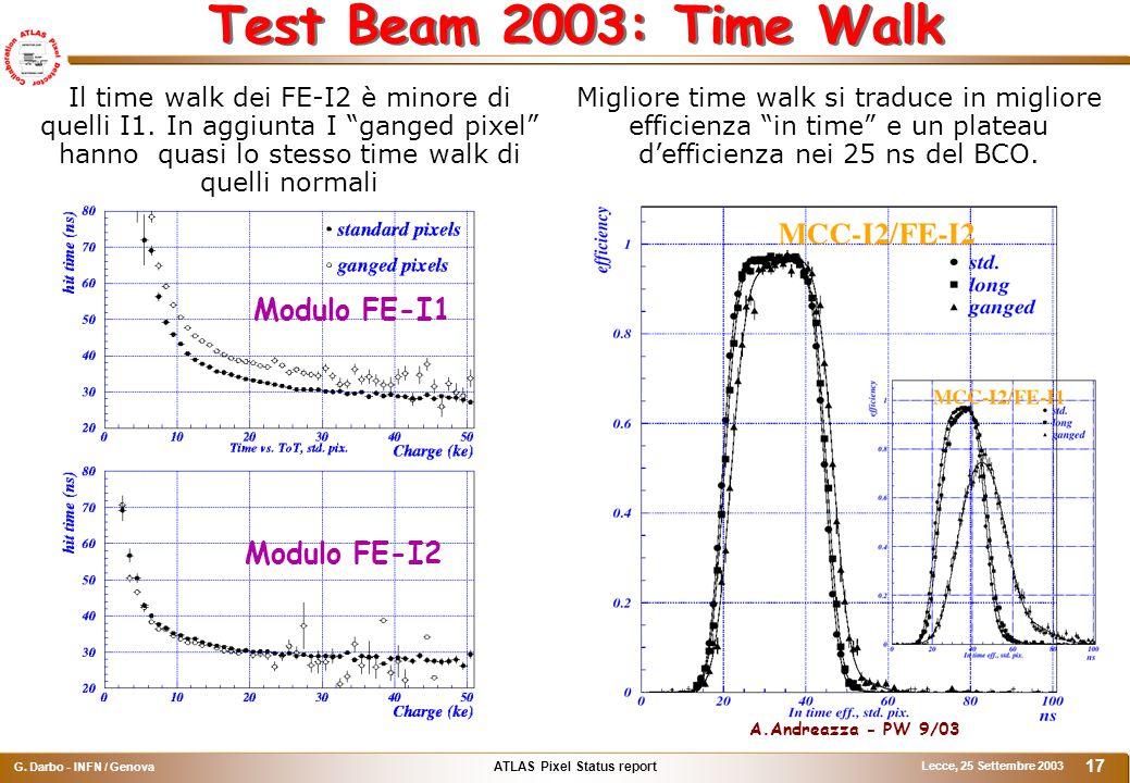 ATLAS Pixel Status report G. Darbo - INFN / Genova Lecce, 25 Settembre 2003 17 Test Beam 2003: Time Walk Il time walk dei FE-I2 è minore di quelli I1.