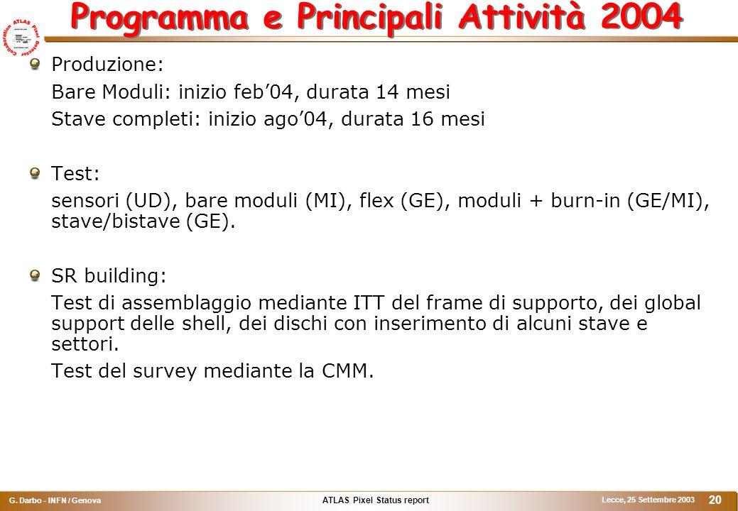ATLAS Pixel Status report G. Darbo - INFN / Genova Lecce, 25 Settembre 2003 20 Programma e Principali Attività 2004 Produzione: Bare Moduli: inizio fe