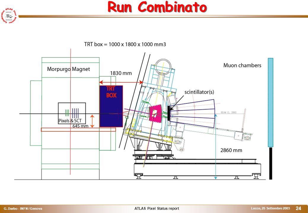 ATLAS Pixel Status report G. Darbo - INFN / Genova Lecce, 25 Settembre 2003 24 Run Combinato