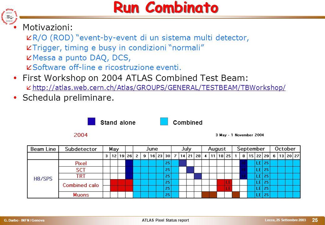 """ATLAS Pixel Status report G. Darbo - INFN / Genova Lecce, 25 Settembre 2003 25 Run Combinato  Motivazioni:  R/O (ROD) """"event-by-event di un sistema"""