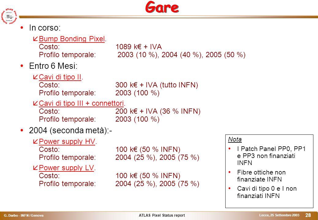 ATLAS Pixel Status report G. Darbo - INFN / Genova Lecce, 25 Settembre 2003 28  In corso:  Bump Bonding Pixel. Costo: 1089 k€ + IVA Profilo temporal