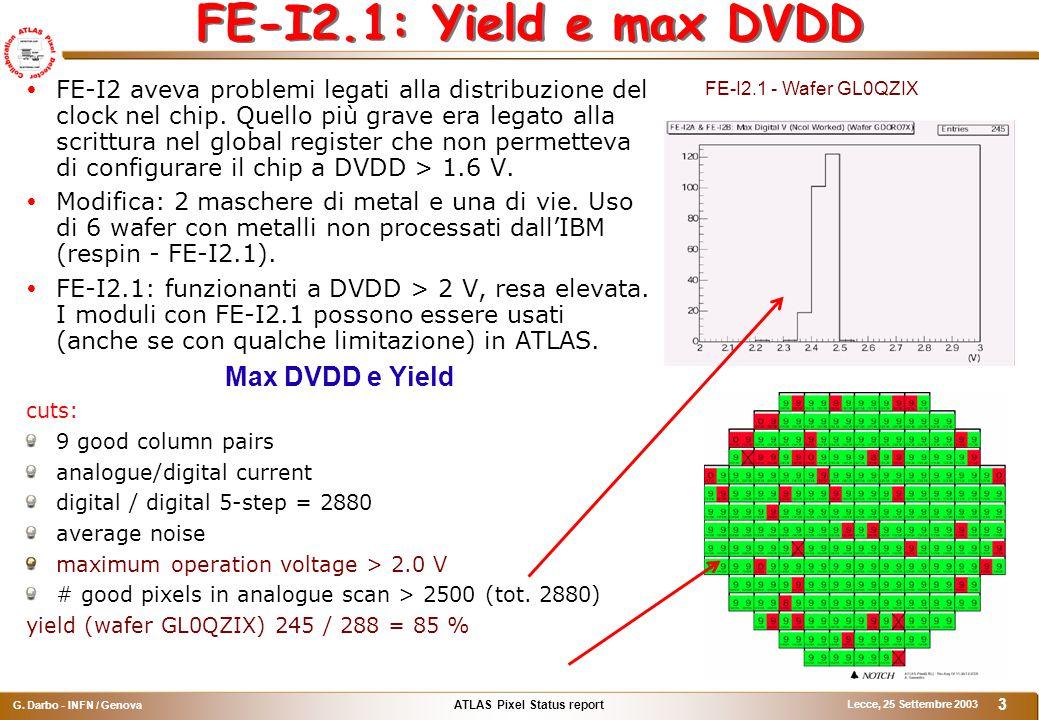 ATLAS Pixel Status report G. Darbo - INFN / Genova Lecce, 25 Settembre 2003 3 FE-I2.1: Yield e max DVDD  FE-I2 aveva problemi legati alla distribuzio
