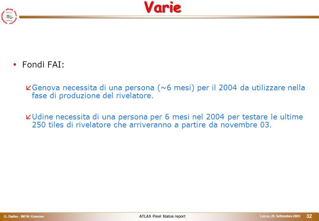 ATLAS Pixel Status report G. Darbo - INFN / Genova Lecce, 25 Settembre 2003 32 Varie  Fondi FAI:  Genova necessita di una persona (~6 mesi) per il 2