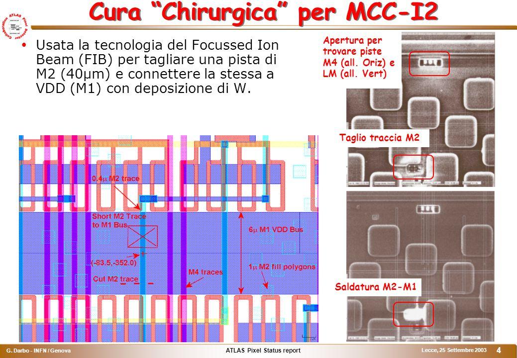 """ATLAS Pixel Status report G. Darbo - INFN / Genova Lecce, 25 Settembre 2003 4 Cura """"Chirurgica"""" per MCC-I2  Usata la tecnologia del Focussed Ion Beam"""