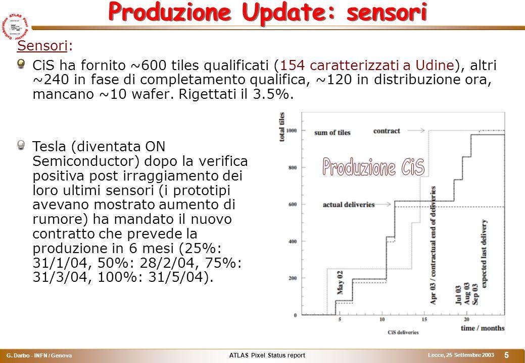 ATLAS Pixel Status report G. Darbo - INFN / Genova Lecce, 25 Settembre 2003 5 Produzione Update: sensori Sensori: CiS ha fornito ~600 tiles qualificat