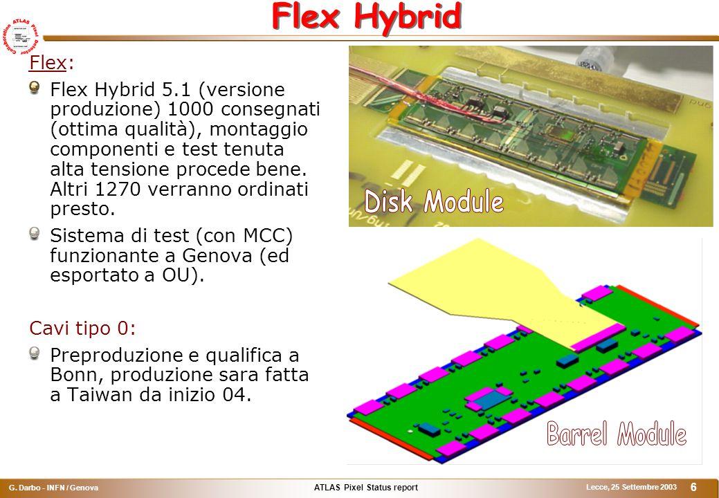 ATLAS Pixel Status report G. Darbo - INFN / Genova Lecce, 25 Settembre 2003 6 Flex Hybrid Flex: Flex Hybrid 5.1 (versione produzione) 1000 consegnati