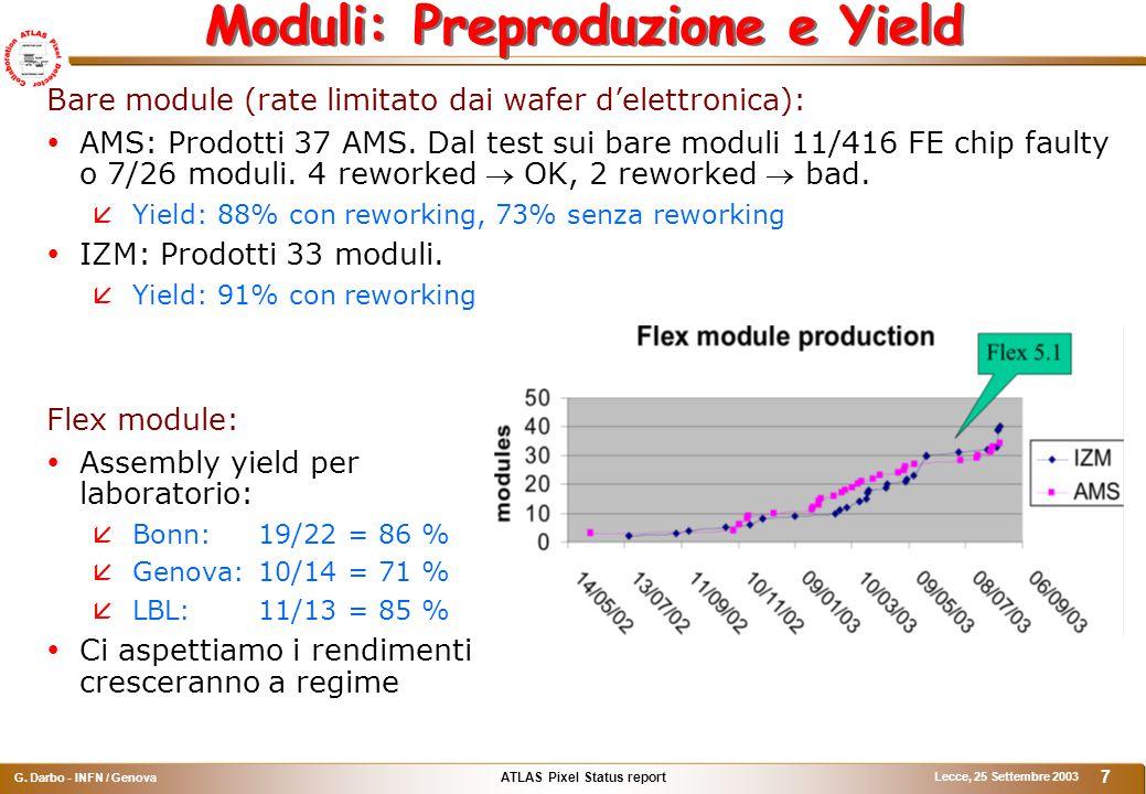ATLAS Pixel Status report G. Darbo - INFN / Genova Lecce, 25 Settembre 2003 7 Moduli: Preproduzione e Yield Bare module (rate limitato dai wafer d'ele