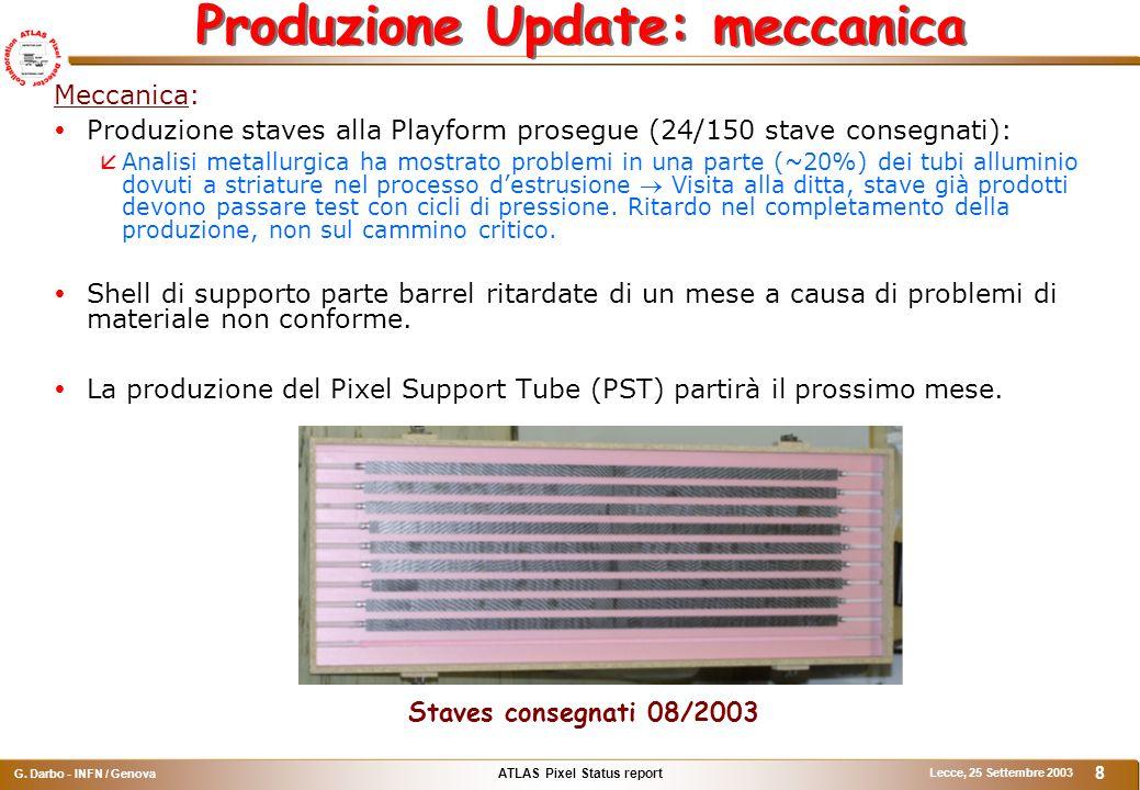 ATLAS Pixel Status report G. Darbo - INFN / Genova Lecce, 25 Settembre 2003 8 Produzione Update: meccanica Meccanica:  Produzione staves alla Playfor