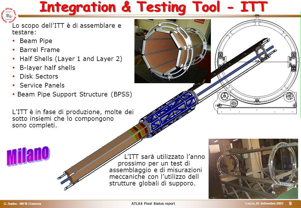 ATLAS Pixel Status report G. Darbo - INFN / Genova Lecce, 25 Settembre 2003 9 Integration & Testing Tool - ITT Lo scopo dell'ITT è di assemblare e tes