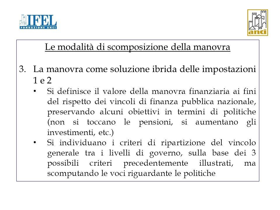 Le modalità di scomposizione della manovra (2) Politiche  Investimenti  Pensioni  Sanità  Personale  Sviluppo  Etc ENTI  Stato  Ragioni  Province  Comuni