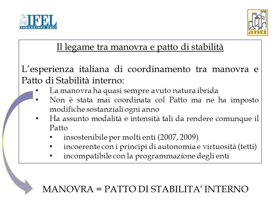 Il legame tra manovra e patto di stabilità Manovra sulle politiche Riduce la base su cui agisce il Patto Limita l'autonomia Altera i pesi dei singoli