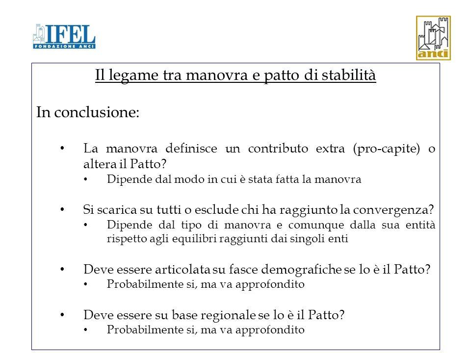 Il legame tra manovra e patto di stabilità Manovra sui Comuni = Regola del Condominio Manovra sui Comuni = Criterio della Virtuosità PSI deve essere a parte e non metodo di ripartizione.