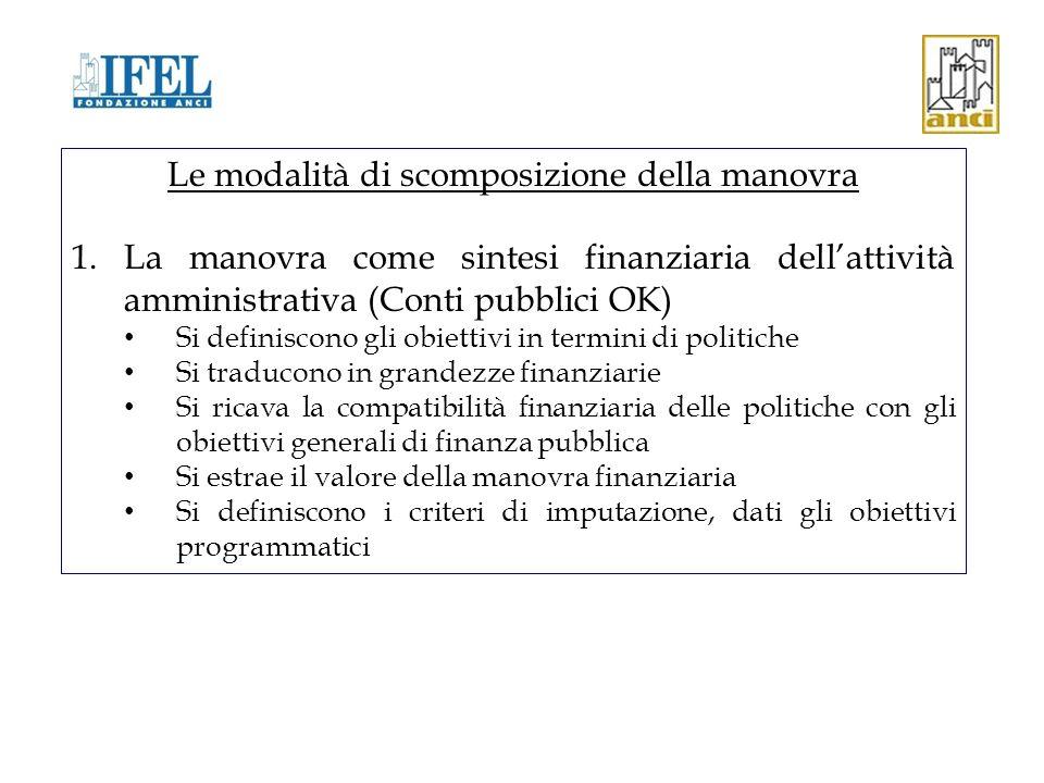 Le modalità di scomposizione della manovra 1.La manovra come sintesi finanziaria dell'attività amministrativa:  la ripartizione definisce il concorso