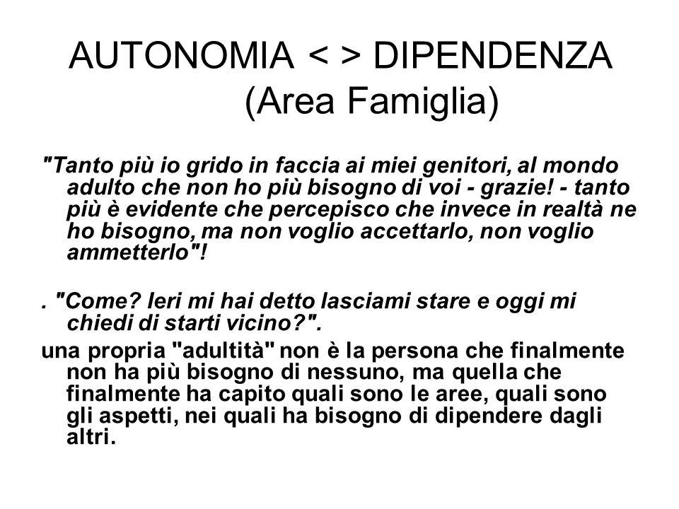 AUTONOMIA DIPENDENZA (Area Famiglia)