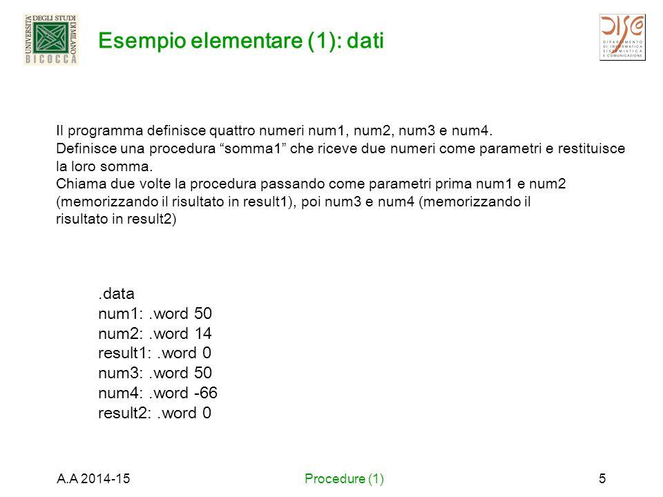 Esempio elementare (1): dati A.A 2014-15Procedure (1)5.data num1:.word 50 num2:.word 14 result1:.word 0 num3:.word 50 num4:.word -66 result2:.word 0 Il programma definisce quattro numeri num1, num2, num3 e num4.
