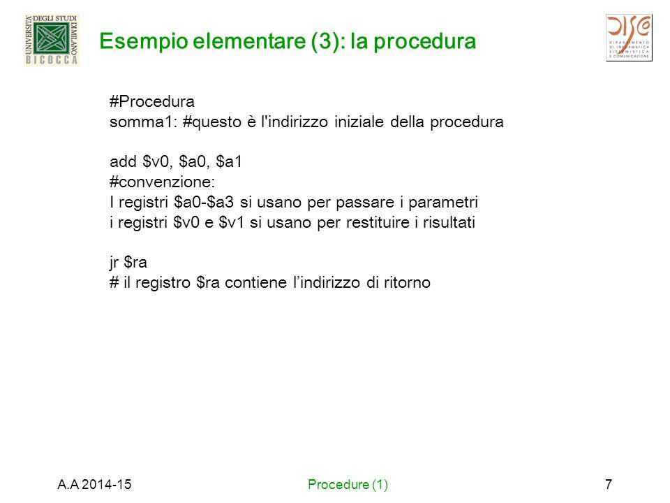 Esempio elementare (3): la procedura A.A 2014-15Procedure (1)7 #Procedura somma1: #questo è l indirizzo iniziale della procedura add $v0, $a0, $a1 #convenzione: I registri $a0-$a3 si usano per passare i parametri i registri $v0 e $v1 si usano per restituire i risultati jr $ra # il registro $ra contiene l'indirizzo di ritorno