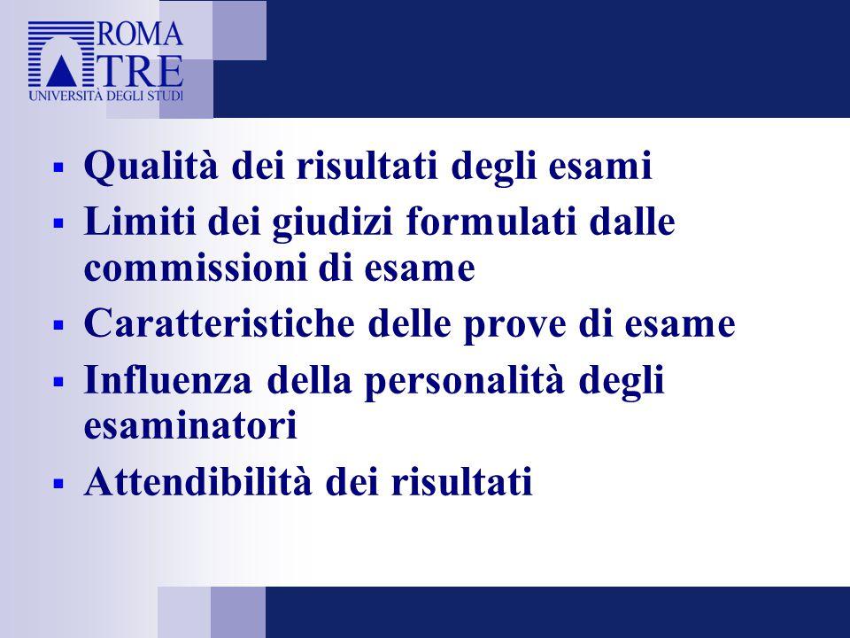  Qualità dei risultati degli esami  Limiti dei giudizi formulati dalle commissioni di esame  Caratteristiche delle prove di esame  Influenza della personalità degli esaminatori  Attendibilità dei risultati