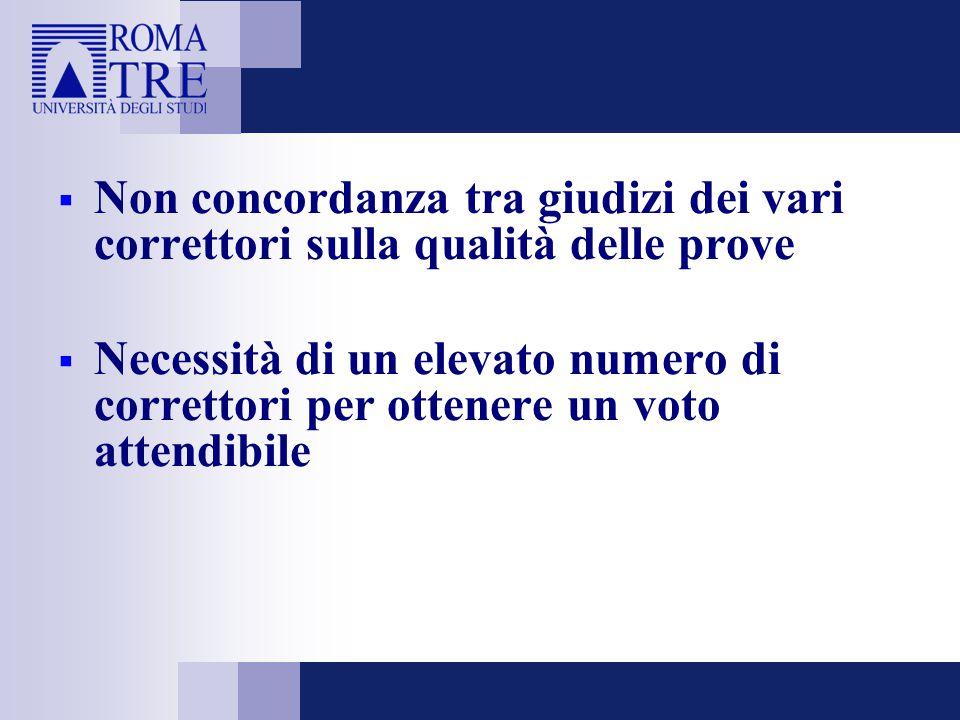  Non concordanza tra giudizi dei vari correttori sulla qualità delle prove  Necessità di un elevato numero di correttori per ottenere un voto attendibile