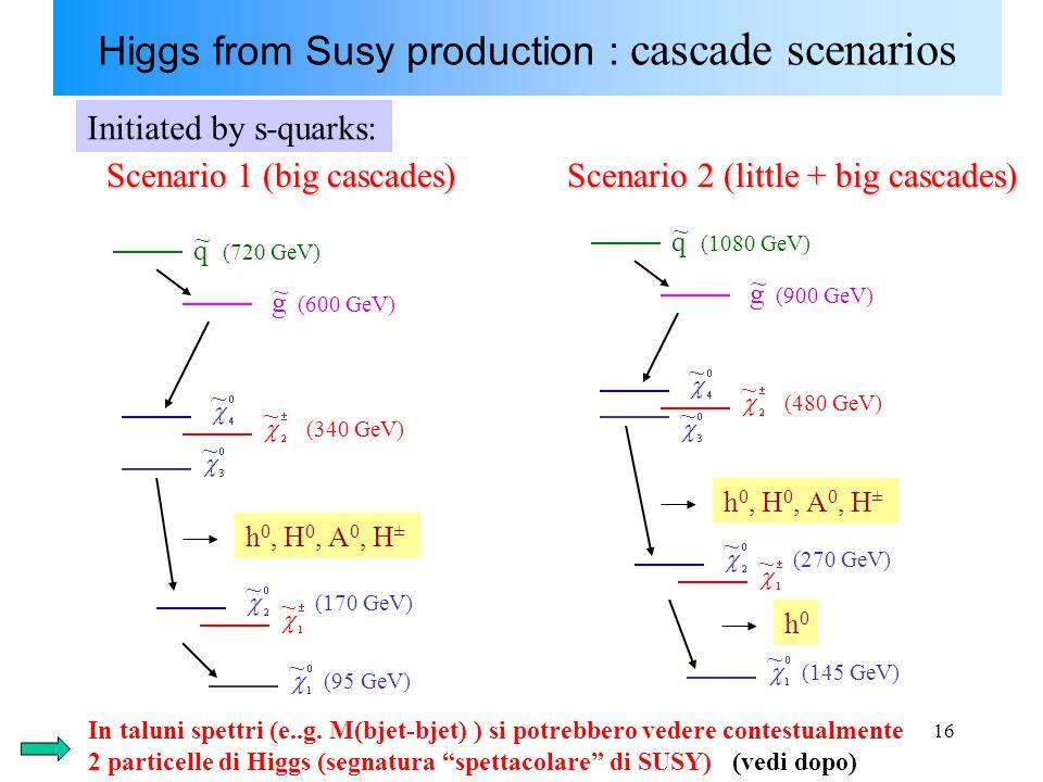 16 Scenario 1 (big cascades) g (600 GeV) ~ q (720 GeV) ~ ~ ~ ~ ~ h 0, H 0, A 0, H ± (170 GeV) (95 GeV) ~ (340 GeV) Scenario 2 (little + big cascades) ~ h0h0 g (900 GeV) ~ q (1080 GeV) ~ ~ ~ ~ ~ h 0, H 0, A 0, H ± (270 GeV) (145 GeV) ~ (480 GeV) ~ Initiated by s-quarks: Higgs from Susy production : cascade scenarios In taluni spettri (e..g.