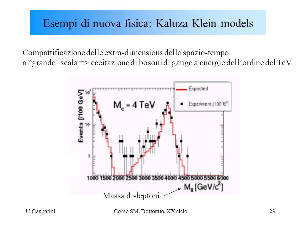 U.GaspariniCorso SM, Dottorato, XX ciclo29 Esempi di nuova fisica: Kaluza Klein models Compattificazione delle extra-dimensions dello spazio-tempo a grande scala => eccitazione di bosoni di gauge a energie dell'ordine del TeV Massa di-leptoni
